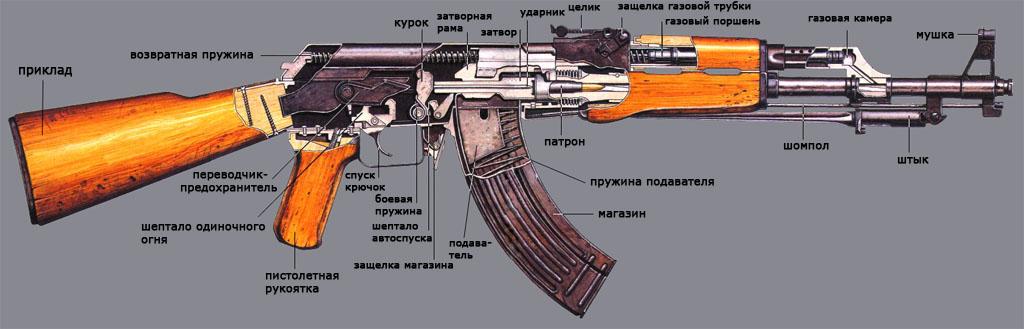 """Fallout 4 """"Автомат АК-2047 / The AK-2047 Standalone ... Автомат ППШ Устройство"""