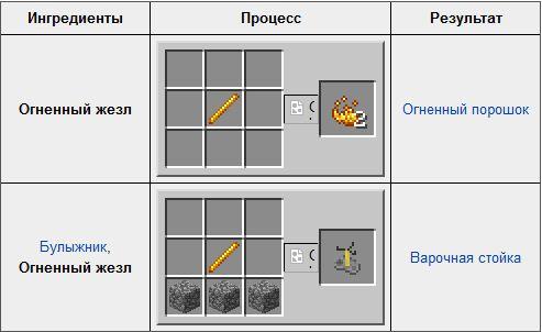 как сделать огненную палку в майнкрафте #4